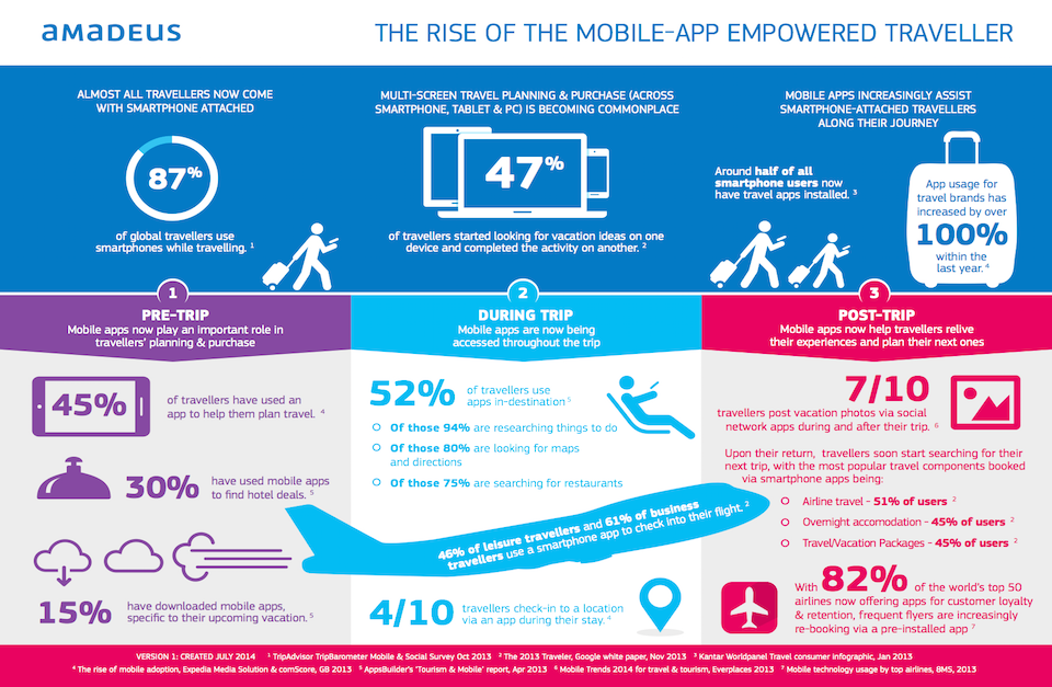 SSA_Infographic-App-Adoption_5JAN15.jpg 1 753×1 240 pixels (20150320)